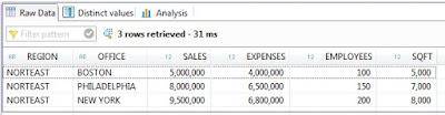 SAP HANA Tutorial and Material, SAP HANA Guides, SAP HANA Certifications, SAP HANA Calculations
