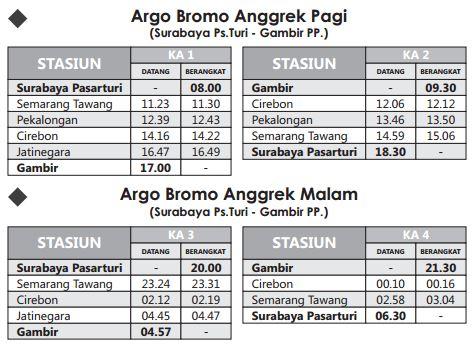 jadwal kereta api dari surabaya ke jakarta 2017 catatan harian qc rh indoinspector blogspot com jadwal kereta api ekonomi surabaya jakarta 2017 jadwal kereta api ekonomi ac surabaya jakarta