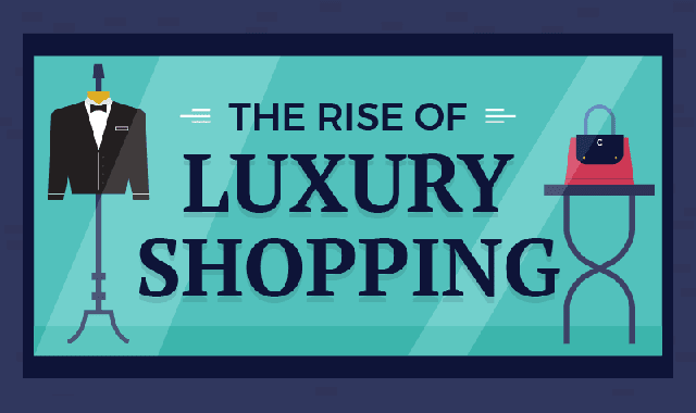 The Rise Of Luxury Shopping