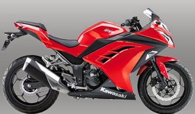 harga motor Kawasaki Ninja 250 terbaru