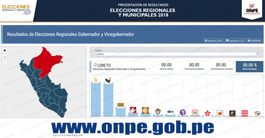 ONPE: Resultados Oficiales en LORETO - Elecciones Regionales y Municipales 2018 (7 Octubre) www.onpe.gob.pe