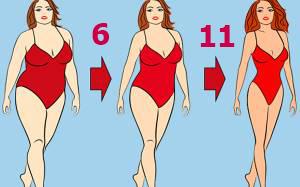 كيف تنقص من وزنك 6 كيلو فى 11 أيام في منزل