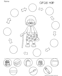 Adventures in Kinder and Beyond: Sequencing, Nursery