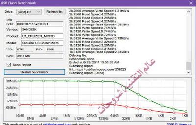طريقة-معرفة-سرعة-فلاش-ميموري-على-نظام-ويندوز-check-speed-of-usb-flash-drive-in-Windows