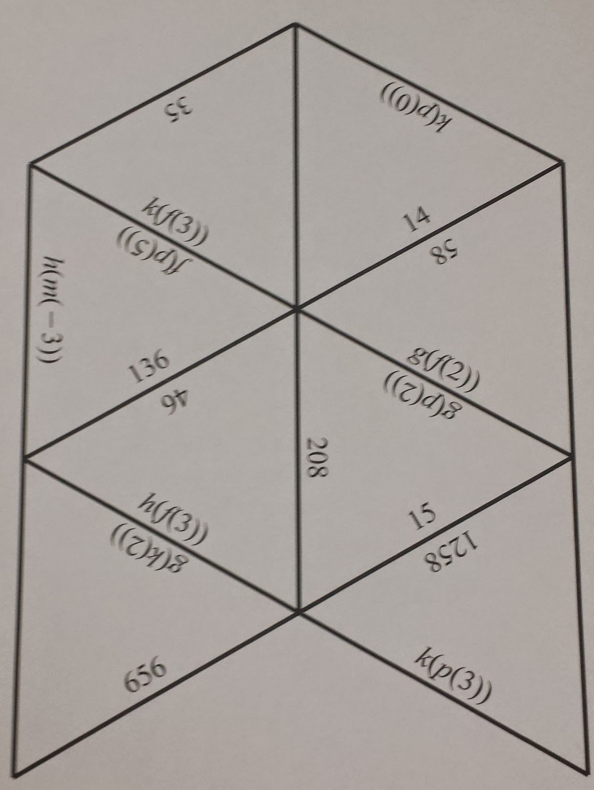 Worksheets Composition Of Functions Worksheet ms rodriguezs precal class 1092014 composite functions puzzle pg 2