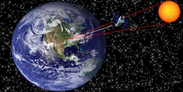 Resultado de imagem para interferencia solar