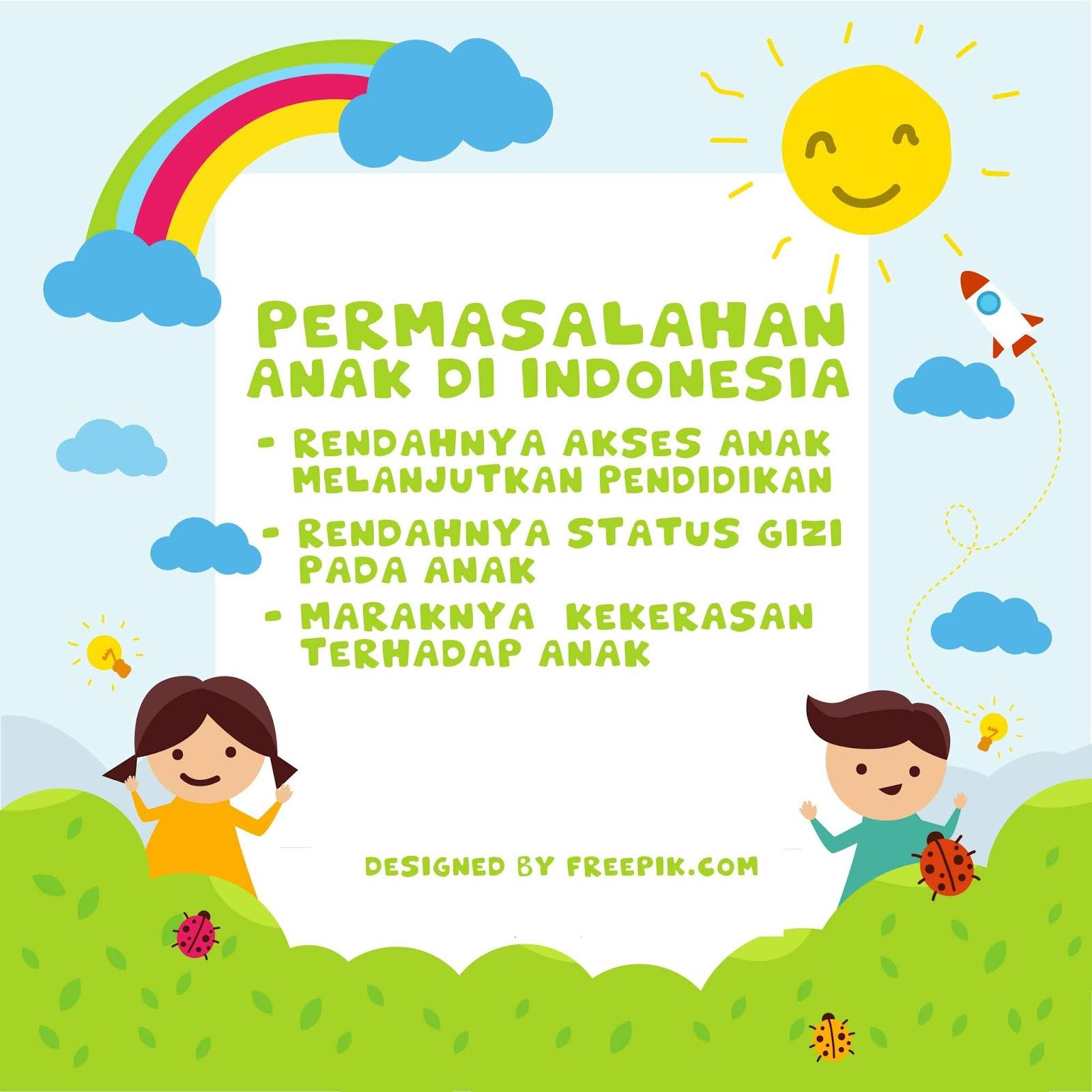 Permasalahan Anak di Indonesia