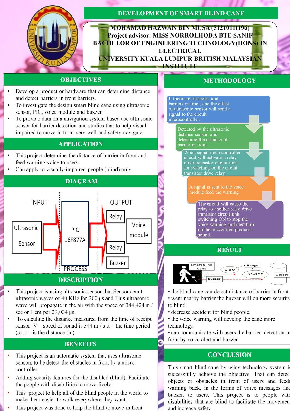 Development Of Smart Blind Cane Design And Do The Poster