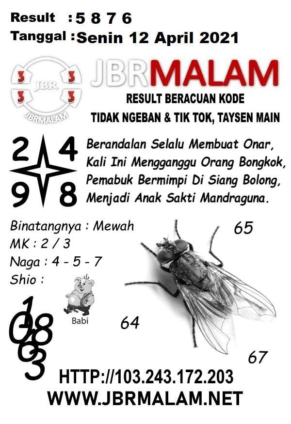 JBR Malam HK Senin 12 April 2021