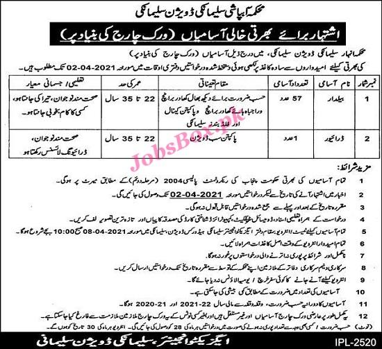 irrigation-department-punjab-jobs-2021-advertisement-application-form