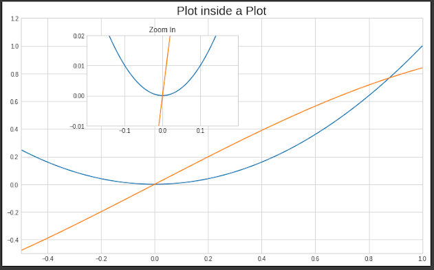 Beginners guide to Matplotlib
