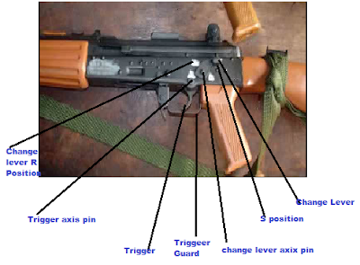 INSAS Rifle Trigger Parts