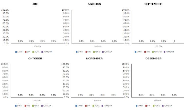 Aplikasi Daftar Kelas Plus Grafik Absensi Siswa Cetak Otomatis