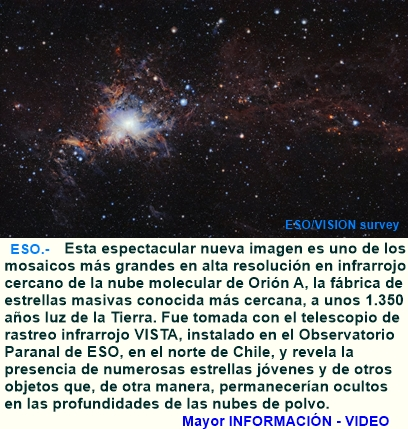Los secretos ocultos de las nubes de Orión