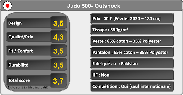 cestquoitonkim - judogi - judo - blog