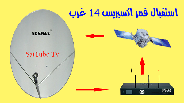 طريقة استقبال قمر اكسبريس 14 غرب Express AM8 14.0°W السات تيوب 2020