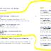 Adword senjata paling ampuh menaikan PR Websites dan top google