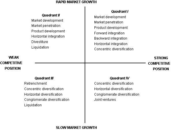 Strategi Diversifikasi Usaha Agar Tetap Menguntungkan | KoinWorks Blog