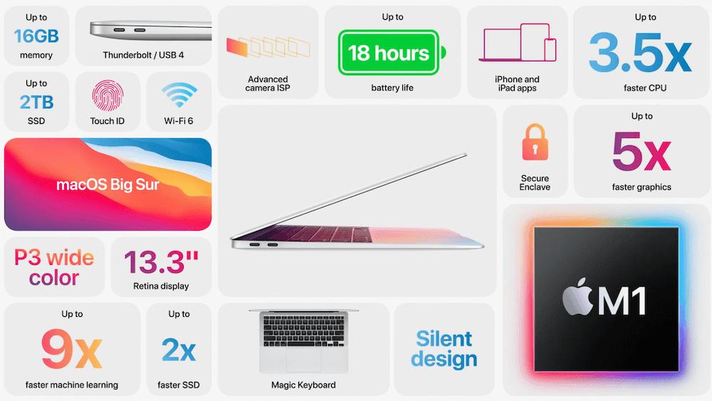 Apple MacBook Air Specifications
