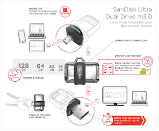 SALE Sandisk Ultra OTG Dual Drive m3.0