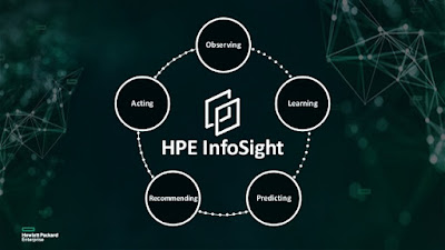 https://www.hpe.com/us/en/solutions/infosight.html