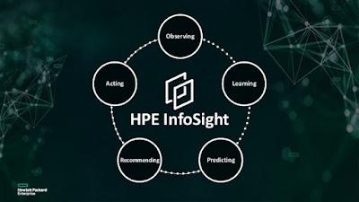https://www.hpe.com/us/en/solutions/infosight.html