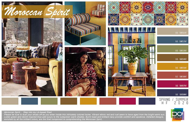 Fantastic Fashion Vignette Home Trends Download Free Architecture Designs Itiscsunscenecom
