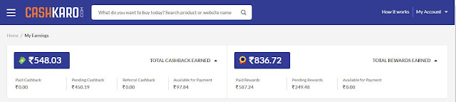 What Is Cashkaro, Cashkaro Kya Hota hai, cashkaro wiki, cashkaro com, cashkaro login, cashkaro apk, cashkaro customer care number, cashkaro app download