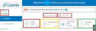 Cuelinks Dashboard, digital marketing, online earnings