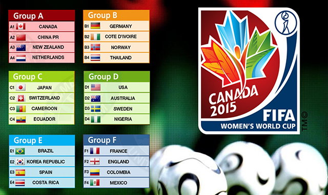 Fifa Women's World cup 2015 Group wise Teams