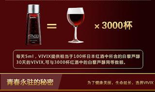 Vivix Shaklee; 一瓶对抗细胞老化的天然产品VIVIX; 抵抗病毒; 明目养颜; 清肝排毒; 抗老回春; 防慢性病; 消炎抗氧;  抗癌解毒