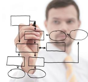Como fazer mapeamento de processos em uma pequena empresa