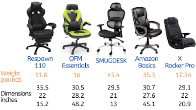 The-Best-Gaming-Chairs-2020