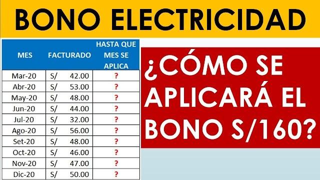 Bono Electricidad: cómo saber si mi familia accede a este beneficio 2021