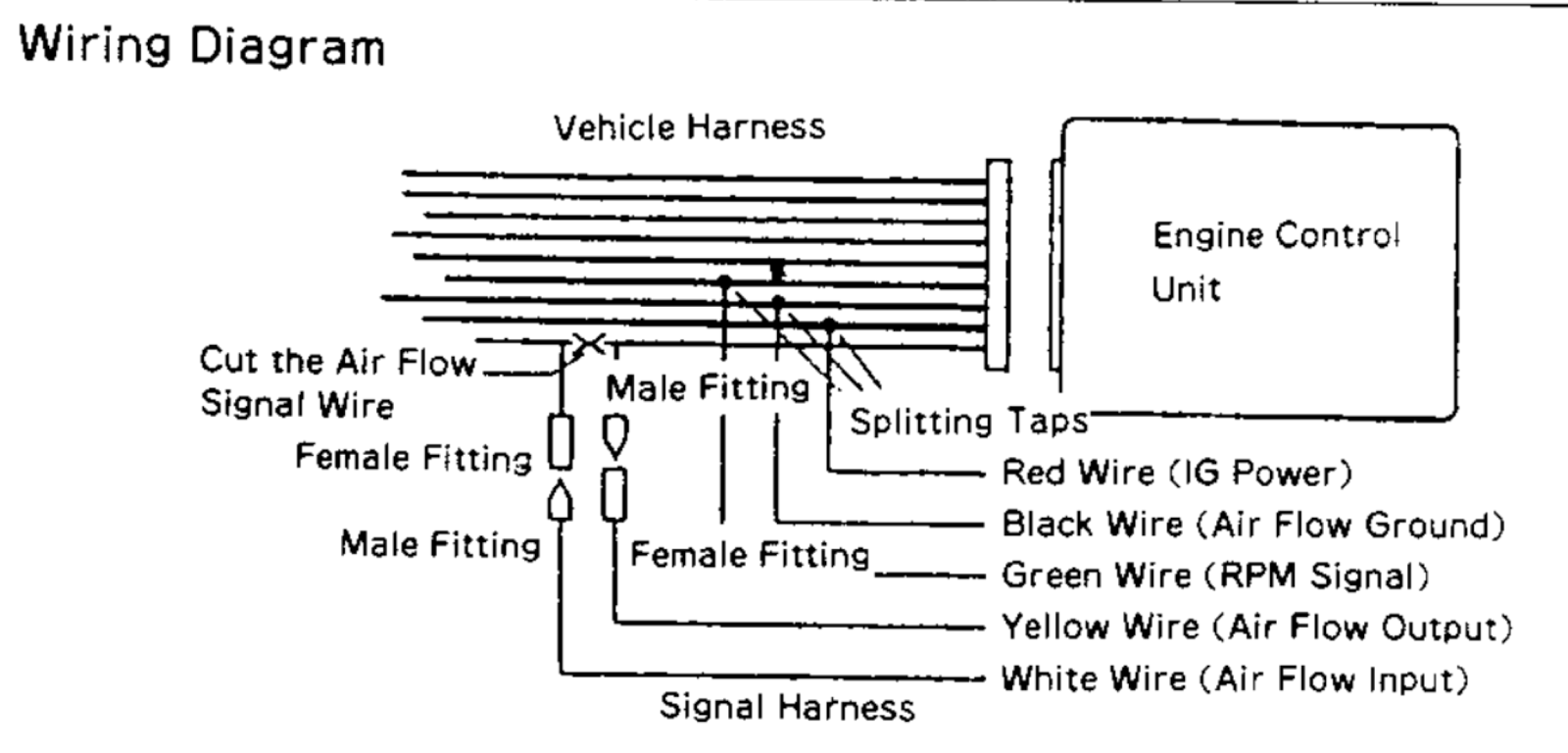 Summary Wiring Diagram By Model Apexi Safc