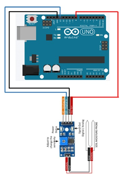Uji sensor kelembaban dengan arduino