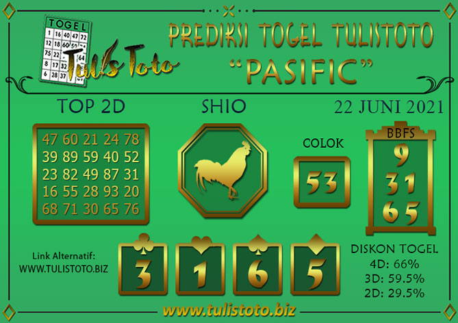 Prediksi Togel PASIFIC TULISTOTO 22 JUNI 2021