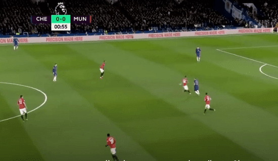 live : Chelsea fc vs manchester united مباراة تشيلسي ومانشستر يونايتد