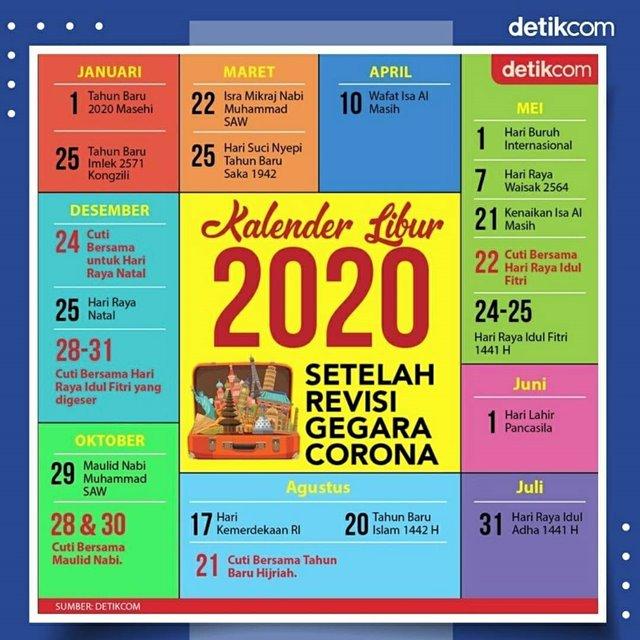 Cuti bersama lebaran 2020 - Detik