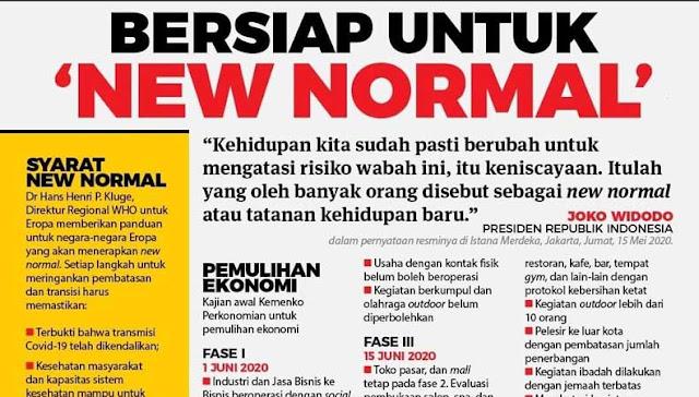 Panduan New Normal Bidang Pendidikan Sesuai SE Nomor 15 Tahun 2020