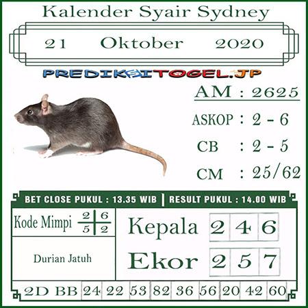 Kalender Prediksi Sidney Rabu 21 Oktober 2020