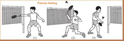 Pukulan netting dalam permainan bulutangkis (Badminton) - pustakapengetahuan.com