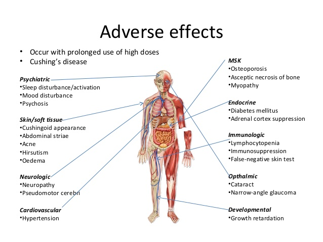 chronic steroid use side effects