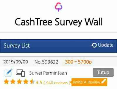 Misi Survey Cashtree