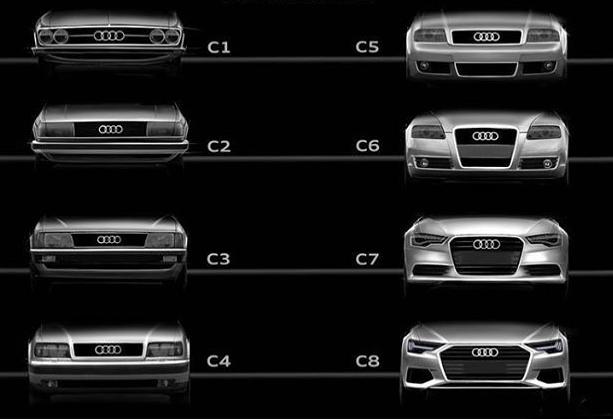 Audi Cars Evolution