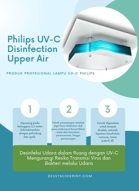 Philips UV-C