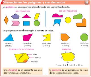 http://primerodecarlos.com/CUARTO_PRIMARIA/abril/unidad10/actividades/matematicas/aprende_poligonos/visor.swf