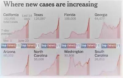Coronavirus Briefing today America - TopNews11.com
