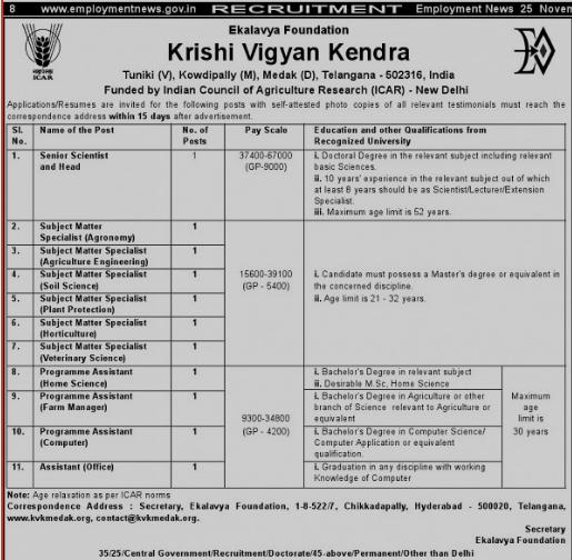 KVK Recruitment