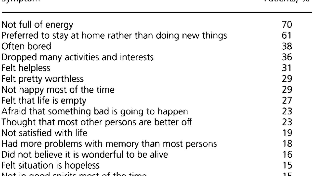Major depressive episode Depression - Depression Choices